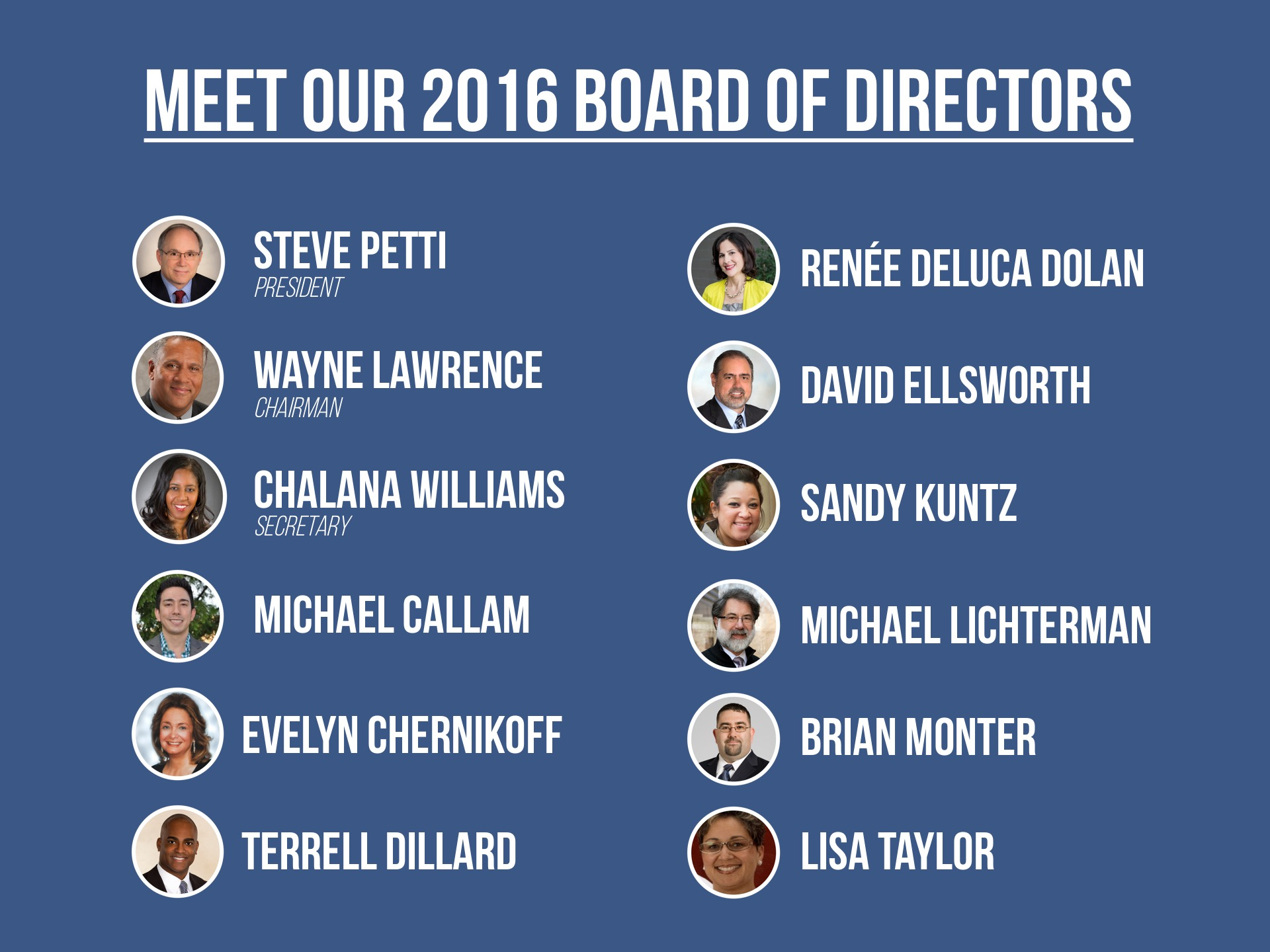 BoardMembers